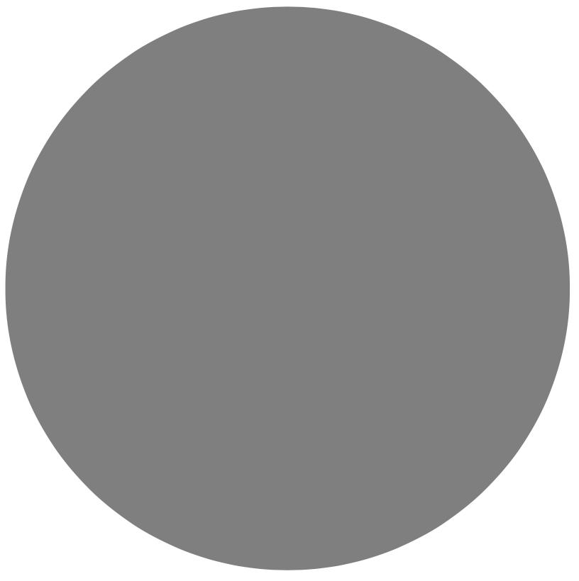Neutral View Image Quarterly Market Update